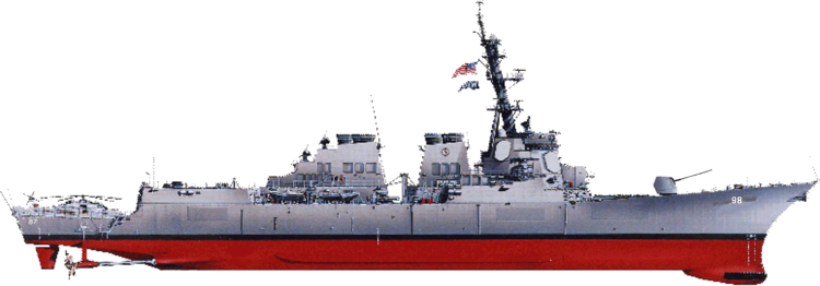 Burke_class_destroyer_profile;wpe47485.png