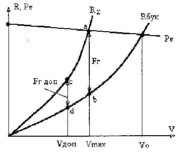 График_работы_винта.png