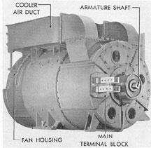 Электродвигатель General Electric