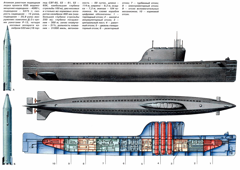 O K-19 foi o primeiro submarino da União Soviética equipado com mísseis nucleares.