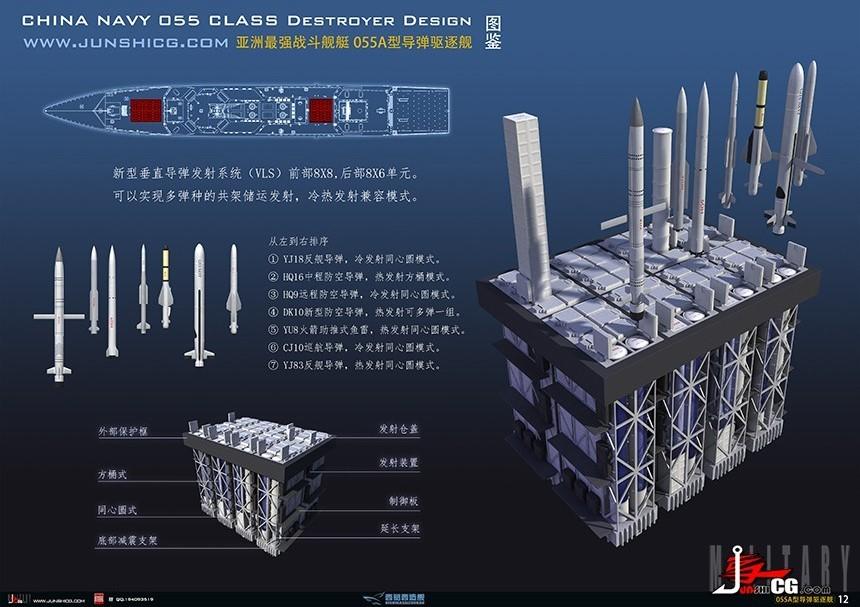 Схема пусковой установки