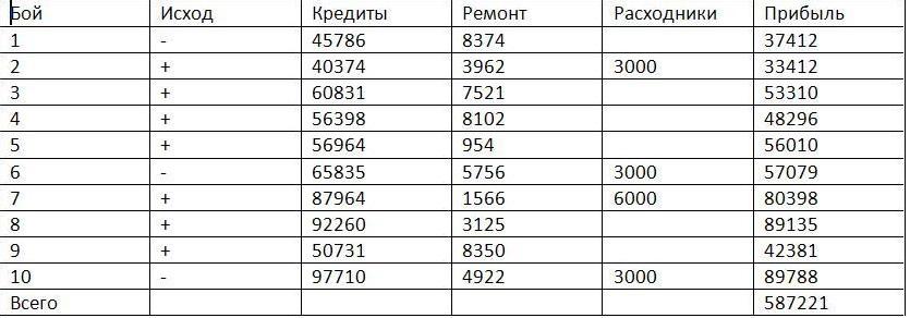 Доходность_FCM_50t(3).jpg