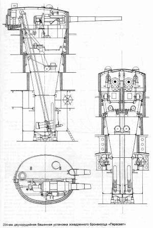 Башня ГК броненосцев типа «Пересвет»