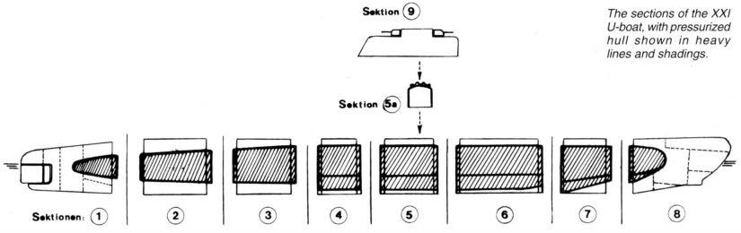 Разбиение ДЭПЛ XXI серии на секции для постройки. Прочный корпус показан жирными линиями.
