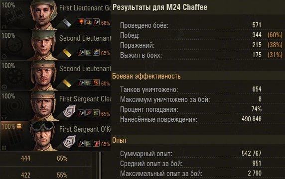 Chaffee_perks2.jpg