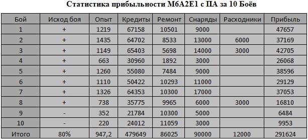 Доходность_M6A2E1.jpg