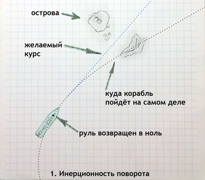 Файл:Picture-2-1024x895.jpg