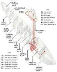 Схема расположения узлов гирокомпаса Arma Mark VII