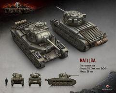 Матильда IV