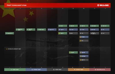 China - Global wiki  Wargaming net