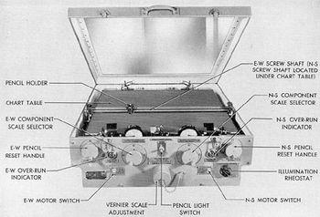 Автоматический прокладчик курса Arma Mark VII