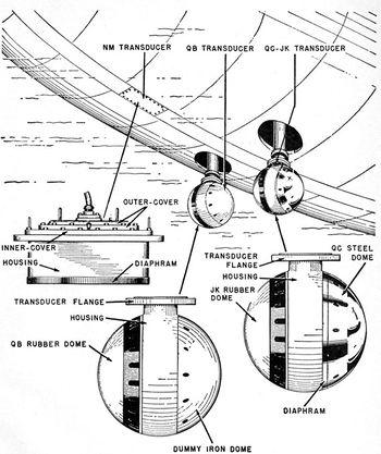 Схема расположения антенн WCA-2 под днищем подводной лодки