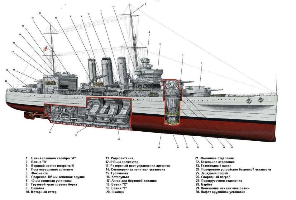 HMS_CORNWALL_1942.JPG