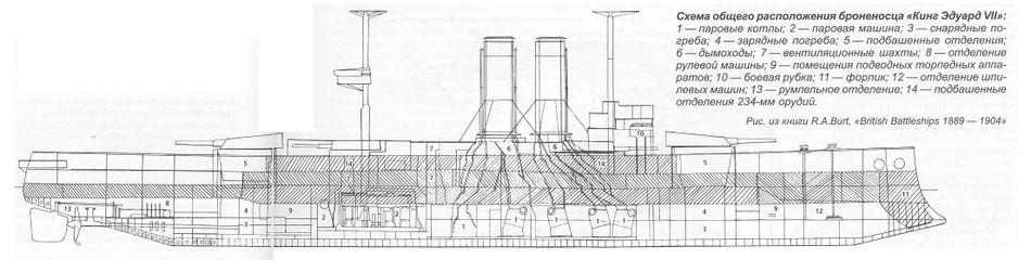 Схема_HMS_King_Edward_VII.jpg