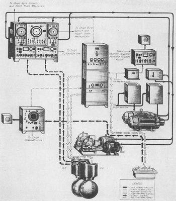 Схема WCA-2