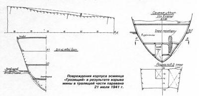 """Повреждения_корпуса_эсминца_""""Грозящий""""_21.07.1941.JPG"""