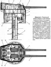 305-мм_орудия._Дредноут.png