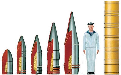 Снаряды морской артиллерии сверхкрупного калибра