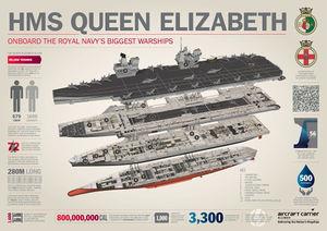 Queen_Elizabeth_qe_class_infographic.jpg