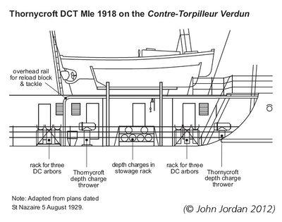 Thornycroft_Mle_1918.jpg