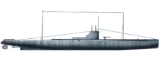 G_Class_Submarines.png