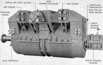 Низкооборотистый двухъякорный электродвигатель Westinghouse