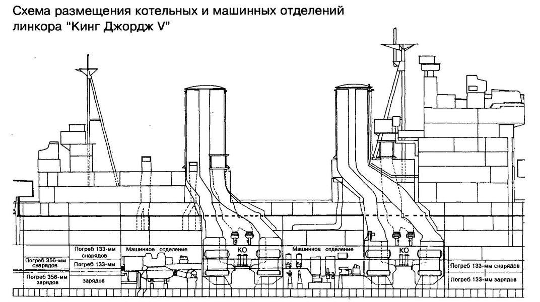 King_George_V_machinery.jpg