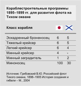 NavalProgramm1894_99.png