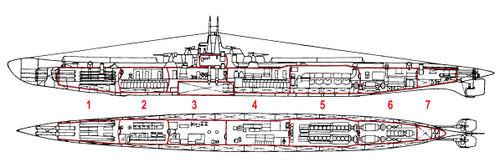 Подводные_лодки_типа_К_схема2.jpg