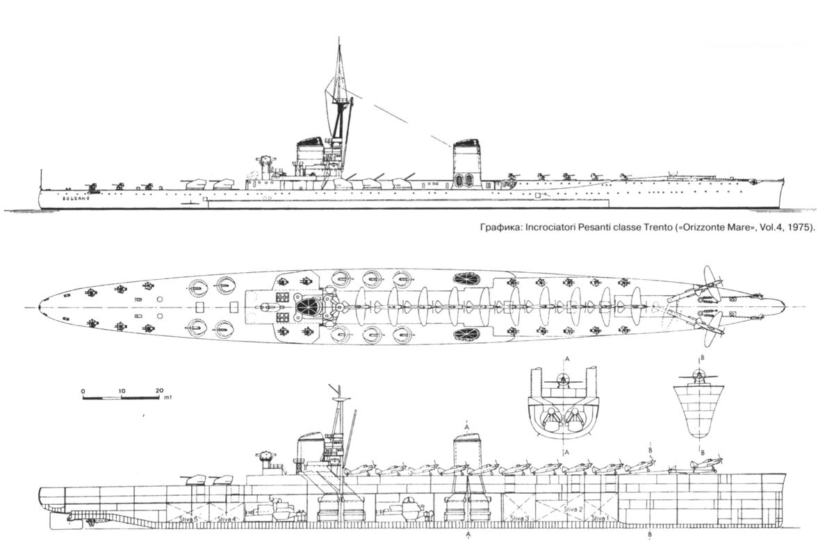RN Bolzano CV conversion