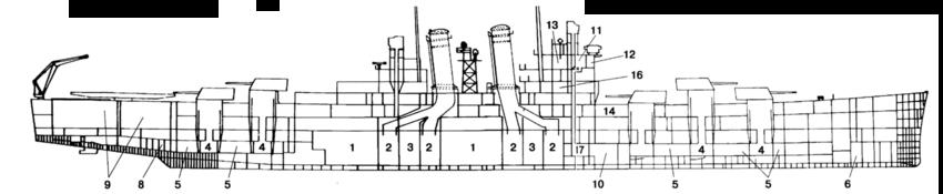 Внутренее обустройство крейсера типа St. Loius