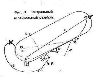 Змейковый_аэростат_фиг3.JPG