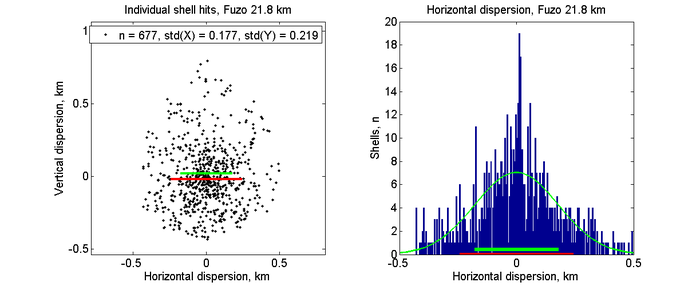 Fuzo_Dispersion_218_upd.png