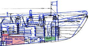 Сравнение расположение цистерны главного балласта №1 подводных лодок типа Balao и Tench