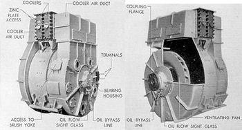 Генератор General Electric