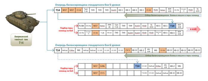 Balancer_scheme_01.jpg