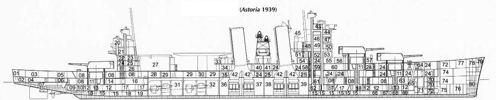 Схема крейсера USS Astoria. 1939 год