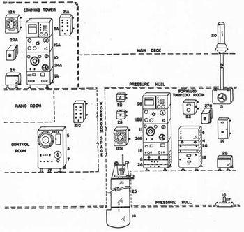 Гидролокатор WFA
