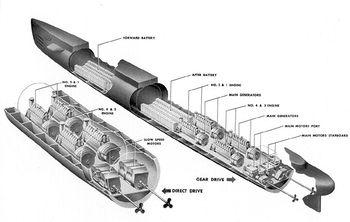 Схема энергетической установки