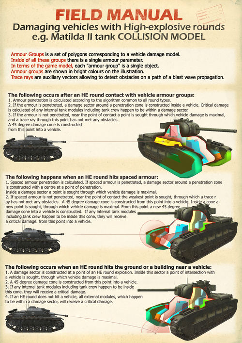Battle Mechanics - Global wiki  Wargaming net