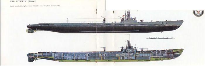 USS__Bowfin.jpg