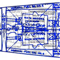 Сравнение компоновки моторных отсеков подводных лодок типа Balao и Tench
