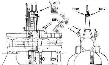 Схема расположения антенн станции оповещения об излучающем сигнале (поздний вариант)