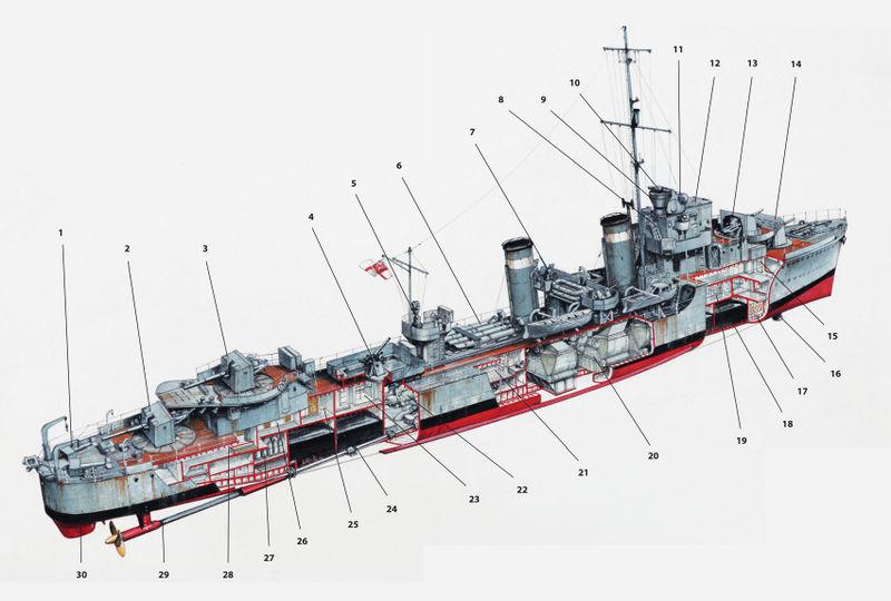 Схема эсминца типа G