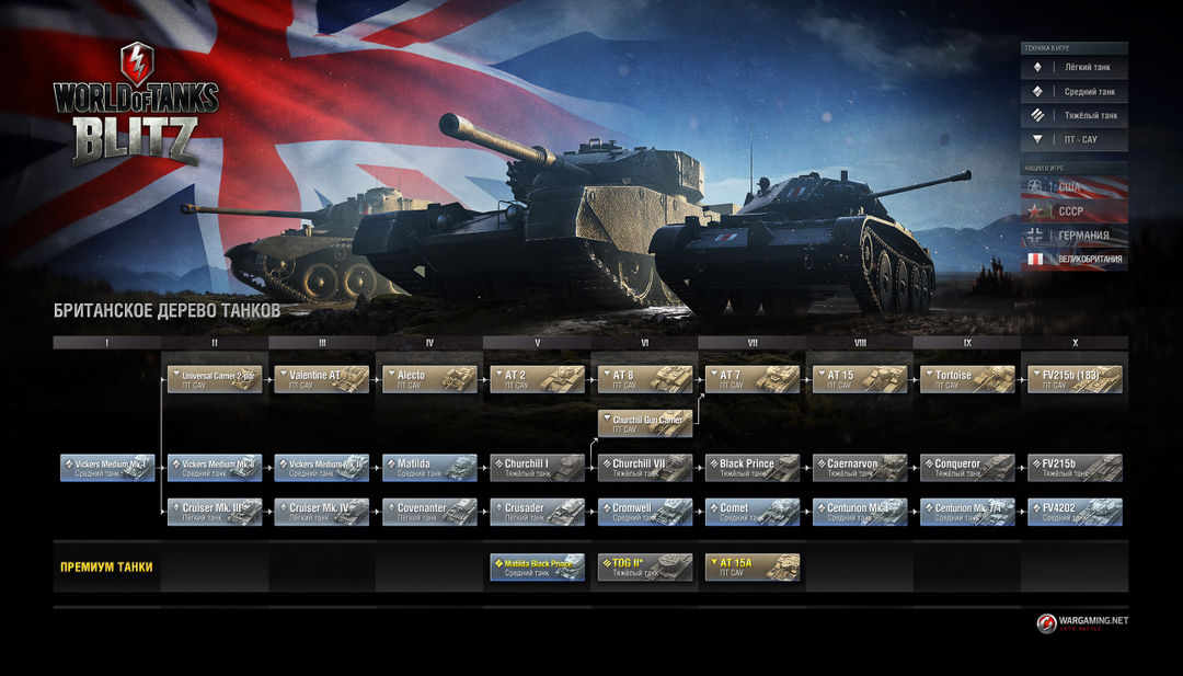 Britain_tech_tree.jpg