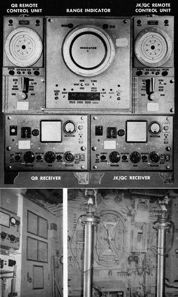 Гидролокатор WCA и расположение выдвижных устройств в носовом торпедном отсеке